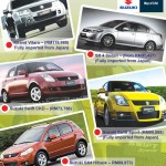 Suzuki Car Sales