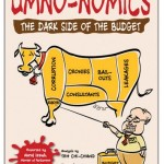 UMNO-NOMICS: The Dark Side of the Budget by Teh Chi-Chang